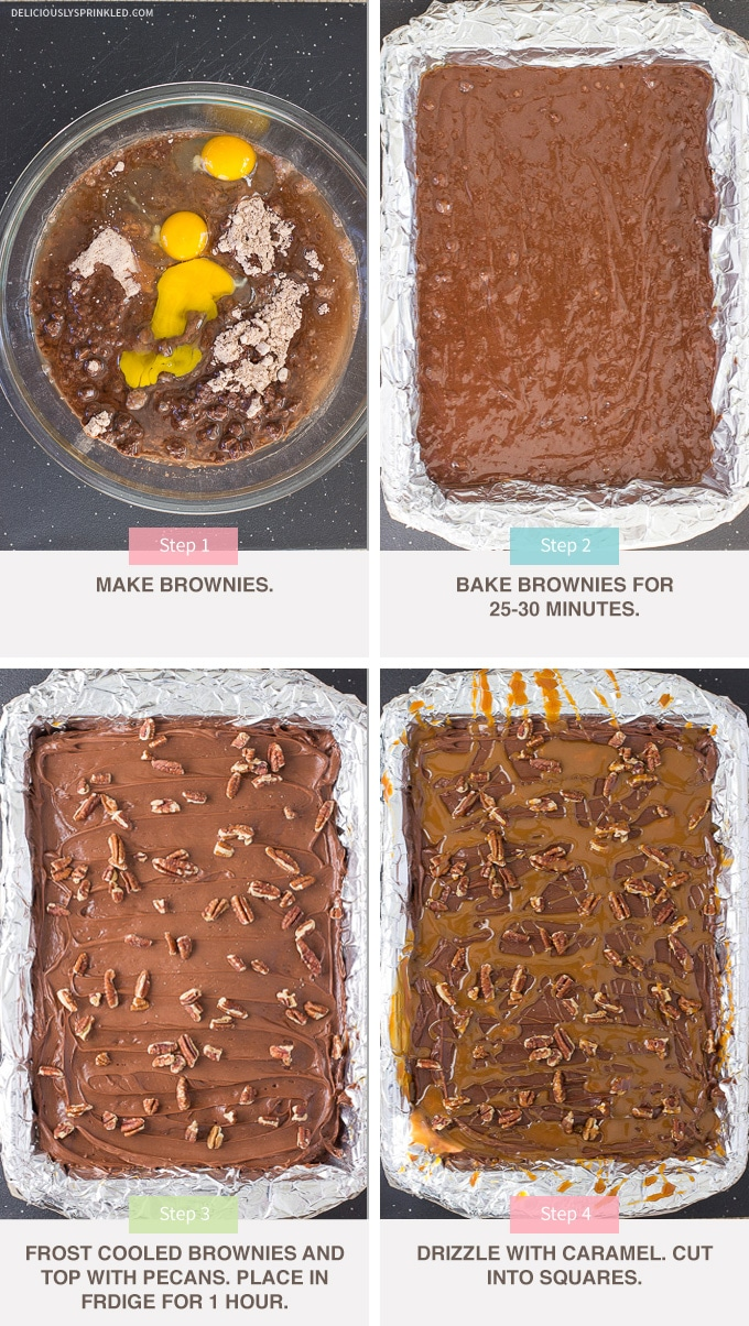 Frosted Turtle Brownies